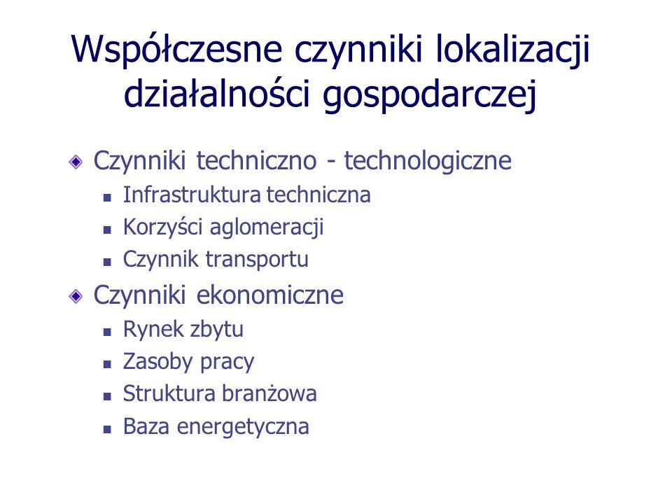 Współczesne czynniki lokalizacji działalności gospodarczej Czynniki techniczno - technologiczne Infrastruktura techniczna Korzyści aglomeracji Czynnik