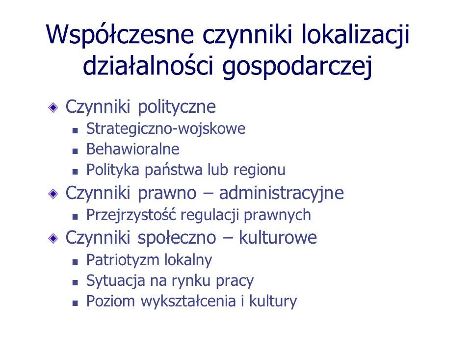 Współczesne czynniki lokalizacji działalności gospodarczej Czynniki polityczne Strategiczno-wojskowe Behawioralne Polityka państwa lub regionu Czynnik