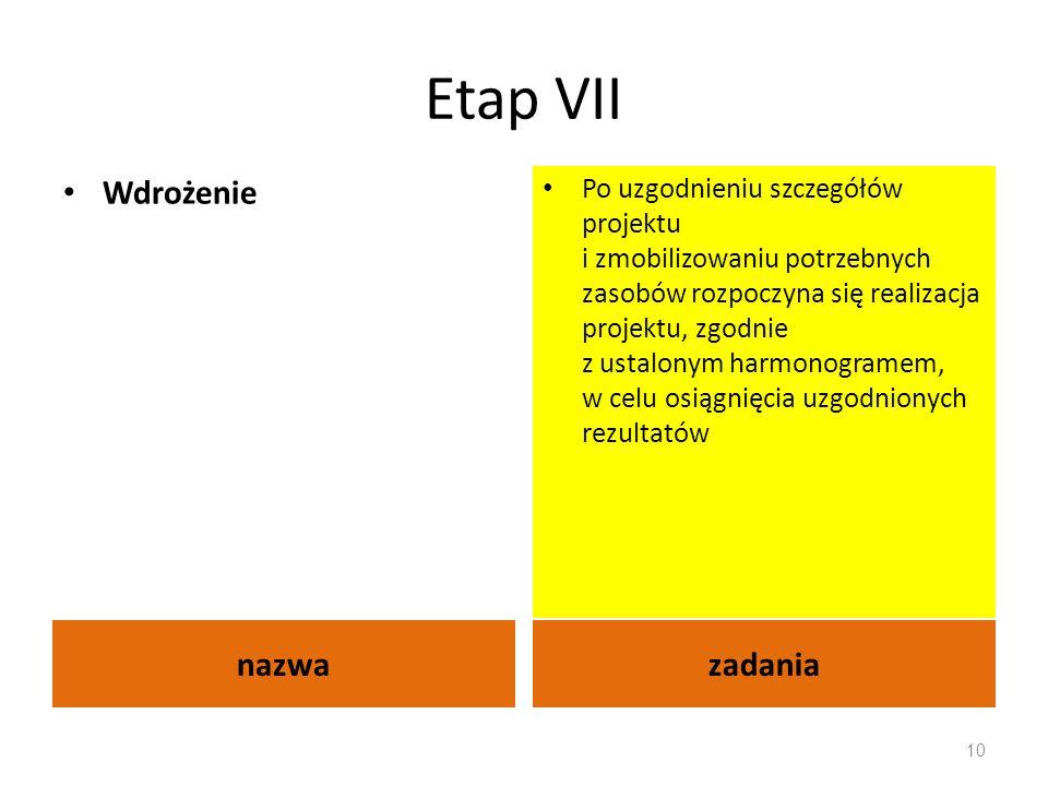 Etap VII nazwazadania Wdrożenie Po uzgodnieniu szczegółów projektu i zmobilizowaniu potrzebnych zasobów rozpoczyna się realizacja projektu, zgodnie z