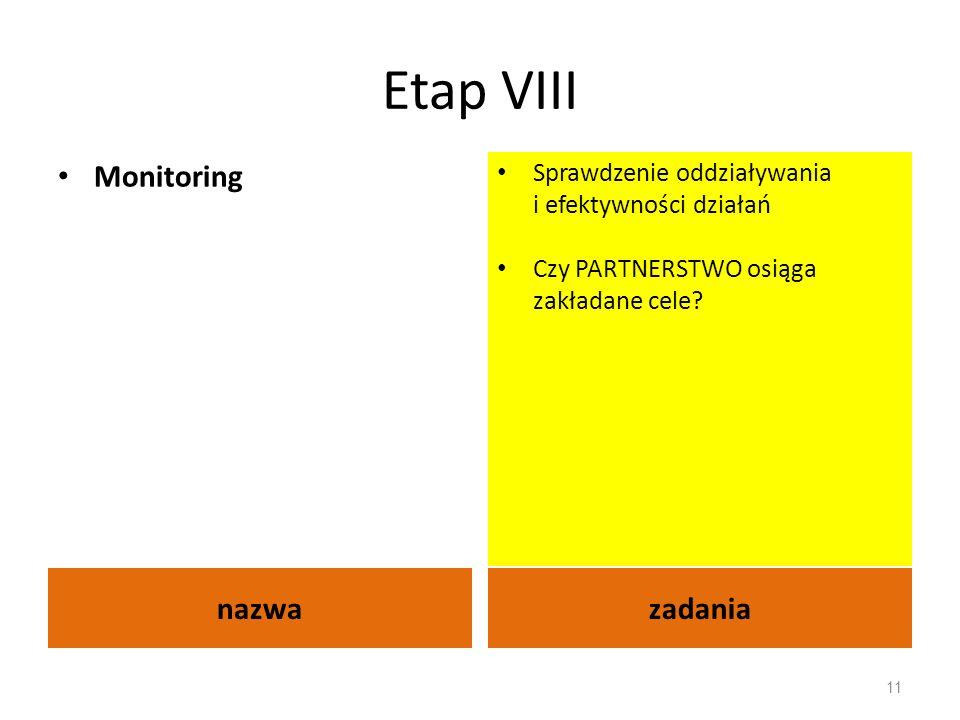 Etap VIII nazwazadania Monitoring Sprawdzenie oddziaływania i efektywności działań Czy PARTNERSTWO osiąga zakładane cele? 11