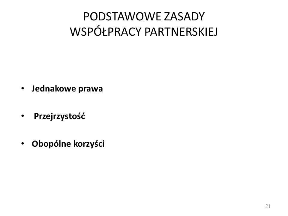 Jednakowe prawa Przejrzystość Obopólne korzyści 21 PODSTAWOWE ZASADY WSPÓŁPRACY PARTNERSKIEJ