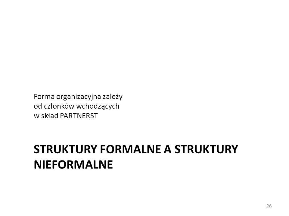 STRUKTURY FORMALNE A STRUKTURY NIEFORMALNE Forma organizacyjna zależy od członków wchodzących w skład PARTNERST 26