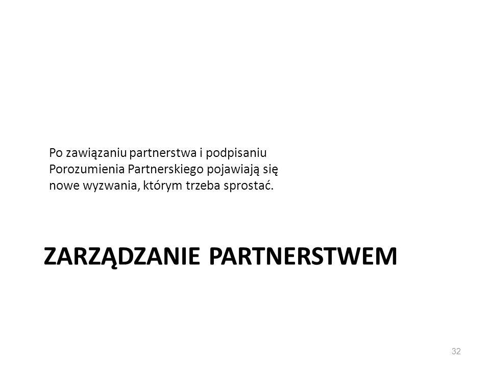 ZARZĄDZANIE PARTNERSTWEM Po zawiązaniu partnerstwa i podpisaniu Porozumienia Partnerskiego pojawiają się nowe wyzwania, którym trzeba sprostać. 32