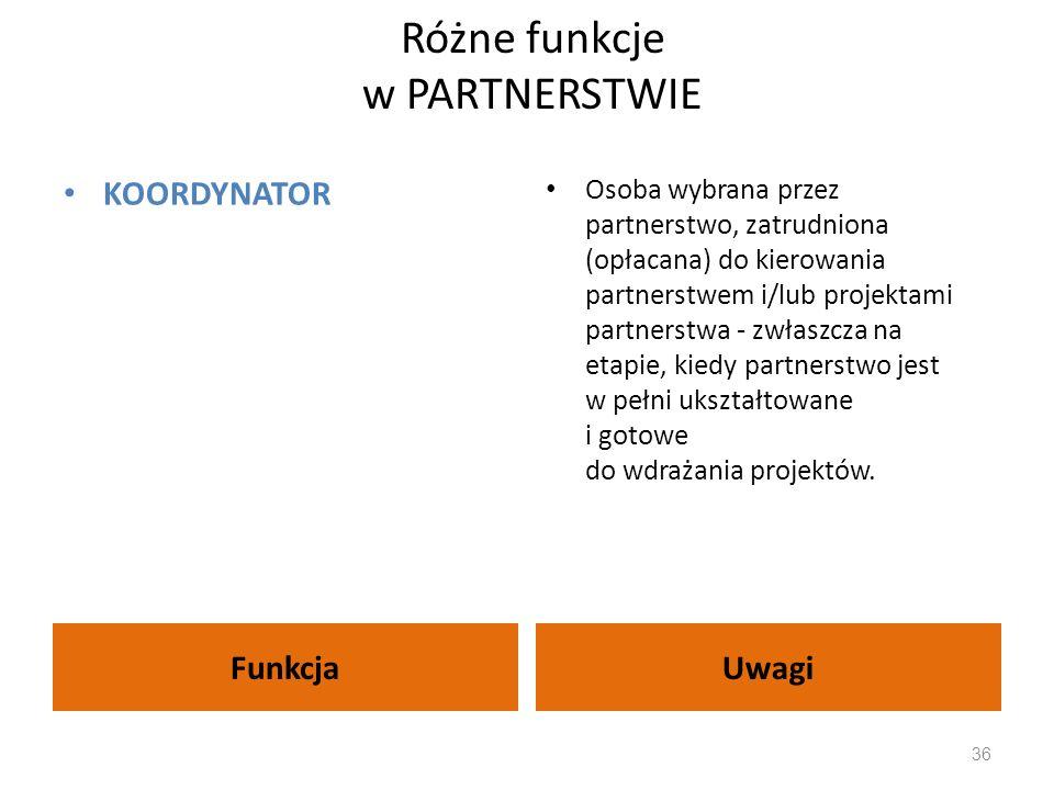 Różne funkcje w PARTNERSTWIE FunkcjaUwagi KOORDYNATOR Osoba wybrana przez partnerstwo, zatrudniona (opłacana) do kierowania partnerstwem i/lub projekt