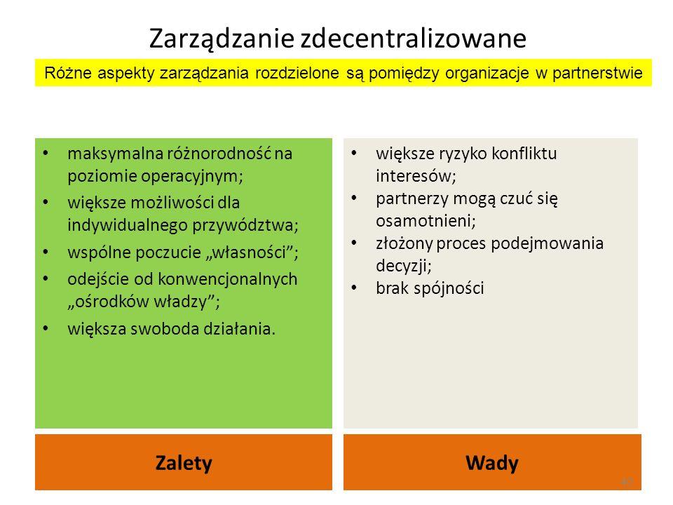 Zarządzanie zdecentralizowane ZaletyWady maksymalna różnorodność na poziomie operacyjnym; większe możliwości dla indywidualnego przywództwa; wspólne p