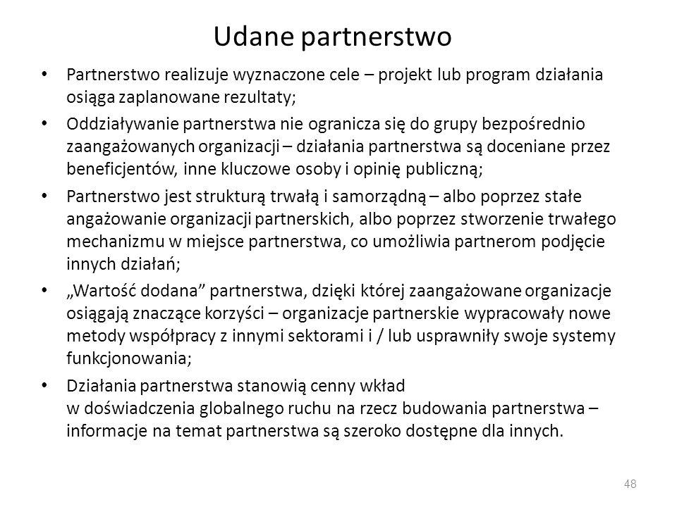 Partnerstwo realizuje wyznaczone cele – projekt lub program działania osiąga zaplanowane rezultaty; Oddziaływanie partnerstwa nie ogranicza się do gru