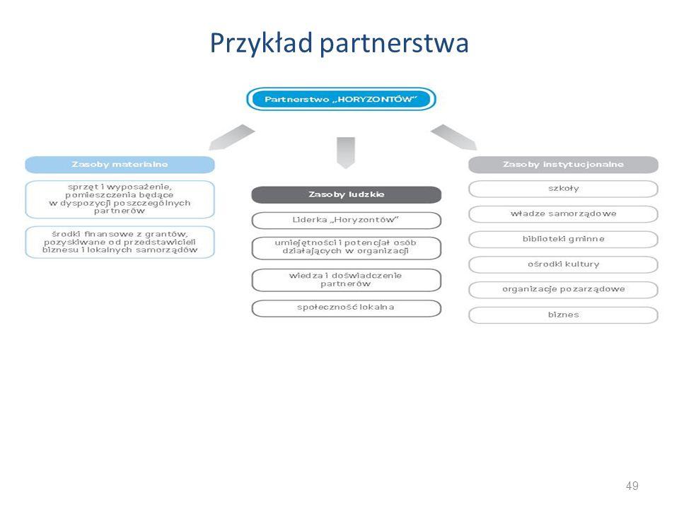 49 Przykład partnerstwa
