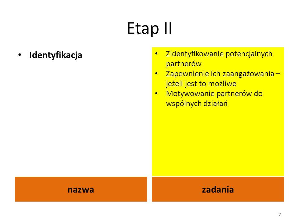 Etap II nazwazadania Identyfikacja Zidentyfikowanie potencjalnych partnerów Zapewnienie ich zaangażowania – jeżeli jest to możliwe Motywowanie partner