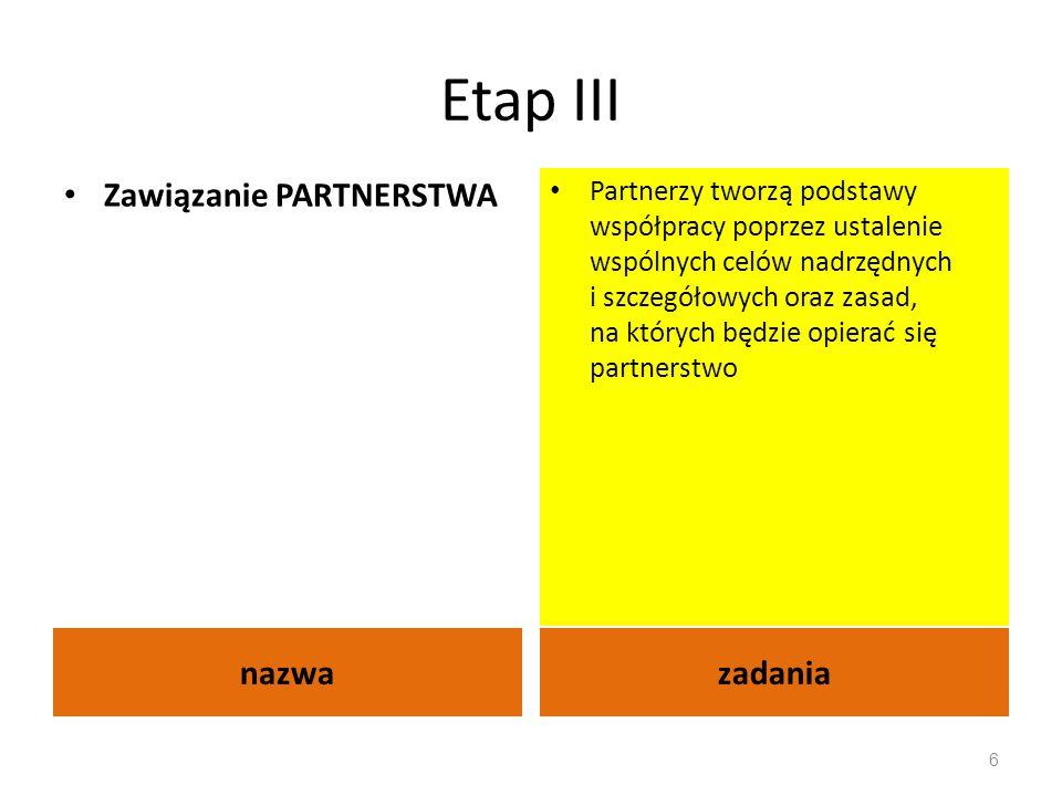 Etap III nazwazadania Zawiązanie PARTNERSTWA Partnerzy tworzą podstawy współpracy poprzez ustalenie wspólnych celów nadrzędnych i szczegółowych oraz z