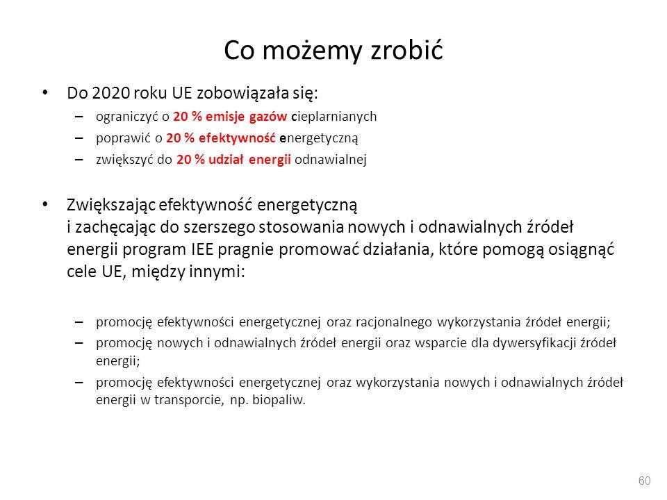 Do 2020 roku UE zobowiązała się: – ograniczyć o 20 % emisje gazów cieplarnianych – poprawić o 20 % efektywność energetyczną – zwiększyć do 20 % udział
