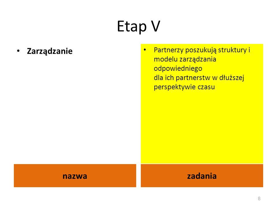 Etap V nazwazadania Zarządzanie Partnerzy poszukują struktury i modelu zarządzania odpowiedniego dla ich partnerstw w dłuższej perspektywie czasu 8