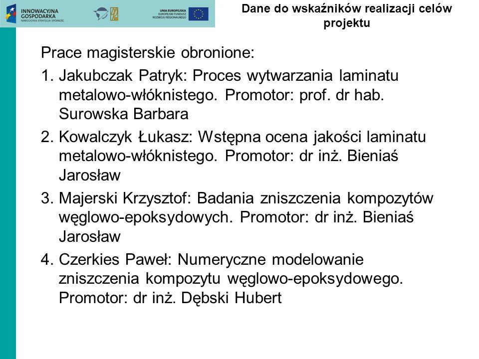 Prace magisterskie obronione: 1.Jakubczak Patryk: Proces wytwarzania laminatu metalowo-włóknistego. Promotor: prof. dr hab. Surowska Barbara 2.Kowalcz