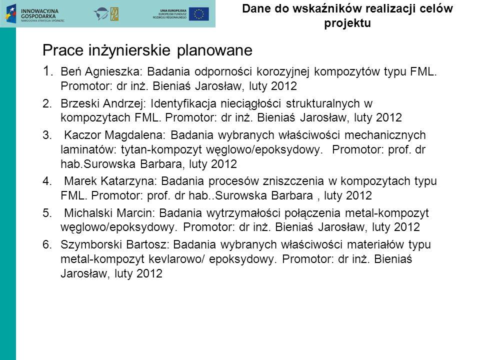 Prace inżynierskie planowane 1. Beń Agnieszka: Badania odporności korozyjnej kompozytów typu FML. Promotor: dr inż. Bieniaś Jarosław, luty 2012 2.Brze