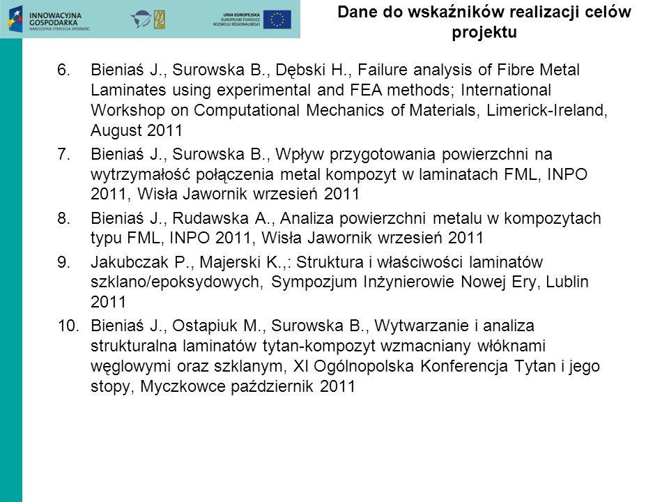 6.Bieniaś J., Surowska B., Dębski H., Failure analysis of Fibre Metal Laminates using experimental and FEA methods; International Workshop on Computat