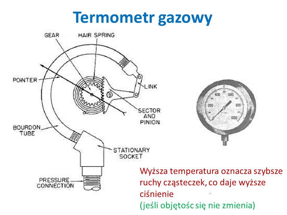 Termometr gazowy Wyższa temperatura oznacza szybsze ruchy cząsteczek, co daje wyższe ciśnienie (jeśli objętośc się nie zmienia)