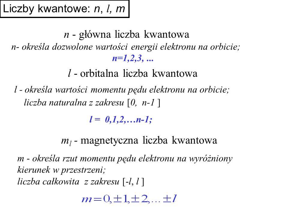 Liczby kwantowe: n, l, m l - określa wartości momentu pędu elektronu na orbicie; liczba naturalna z zakresu [0, n-1 ] l - orbitalna liczba kwantowa l = 0,1,2,…n-1; m l - magnetyczna liczba kwantowa m - określa rzut momentu pędu elektronu na wyróżniony kierunek w przestrzeni; liczba całkowita z zakresu [-l, l ] n - główna liczba kwantowa n- określa dozwolone wartości energii elektronu na orbicie; n=1,2,3,...