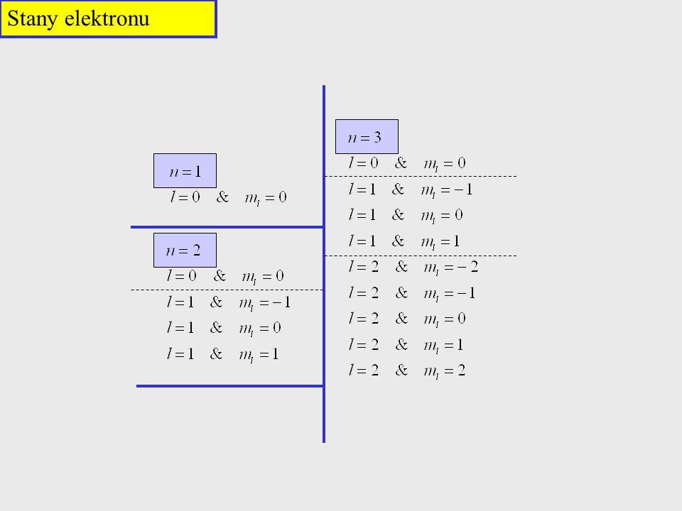 Stany elektronu