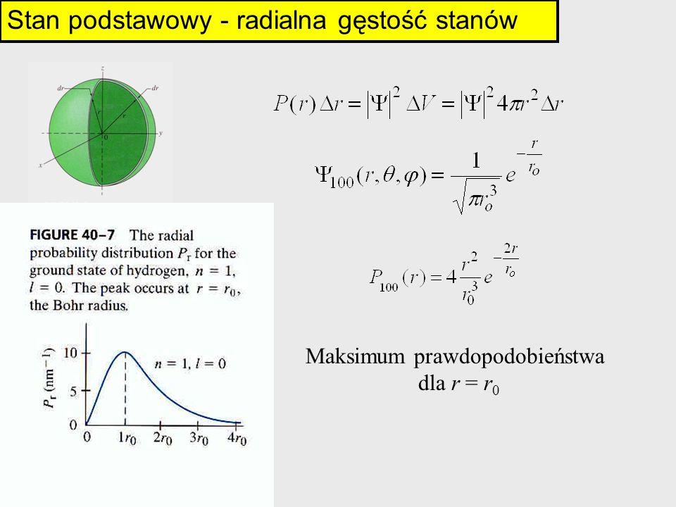 Stan podstawowy - radialna gęstość stanów Maksimum prawdopodobieństwa dla r = r 0