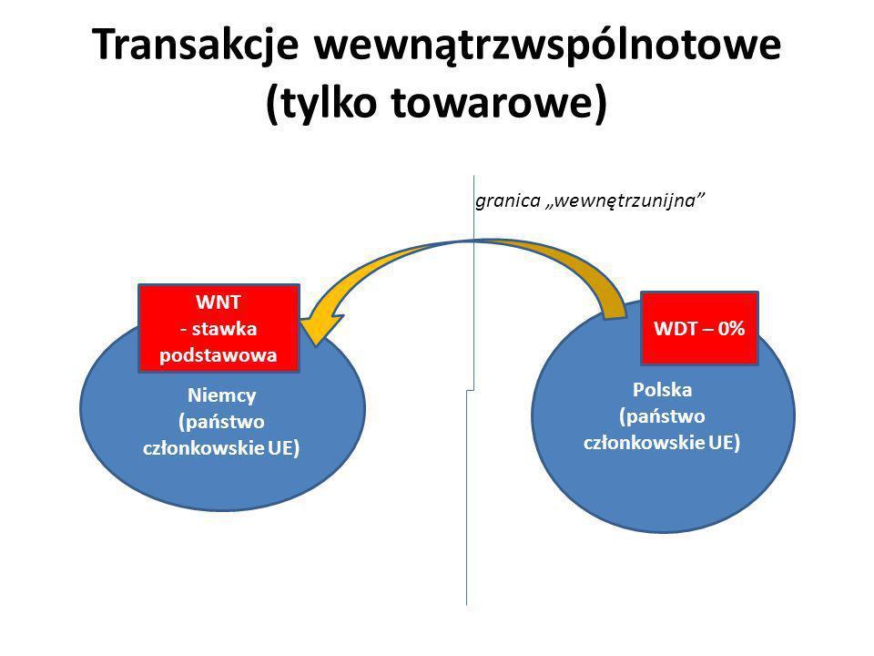 Transakcje wewnątrzwspólnotowe (tylko towarowe) Niemcy (państwo członkowskie UE) Polska (państwo członkowskie UE) granica wewnętrzunijna WNT - stawka