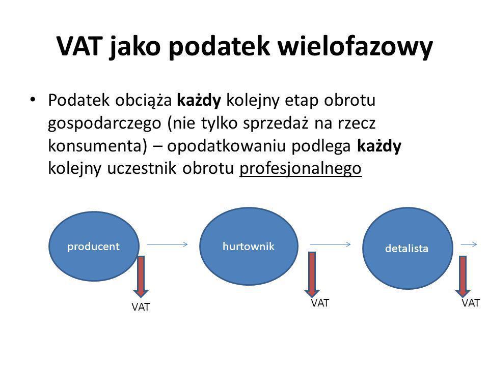 VAT jako podatek wielofazowy Podatek obciąża każdy kolejny etap obrotu gospodarczego (nie tylko sprzedaż na rzecz konsumenta) – opodatkowaniu podlega