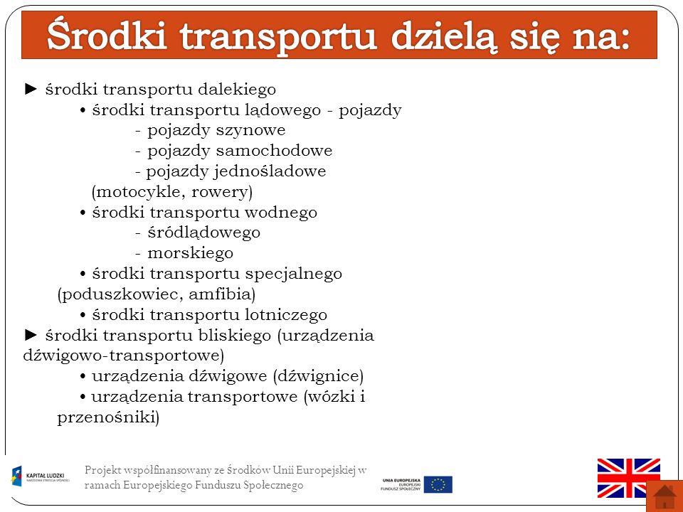 Projekt współfinansowany ze ś rodków Unii Europejskiej w ramach Europejskiego Funduszu Społecznego Passenger Airplane