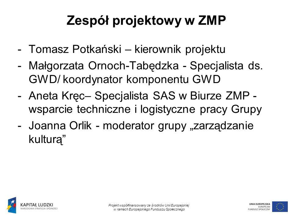 2 Zespół projektowy w ZMP -Tomasz Potkański – kierownik projektu -Małgorzata Ornoch-Tabędzka - Specjalista ds. GWD/ koordynator komponentu GWD -Aneta