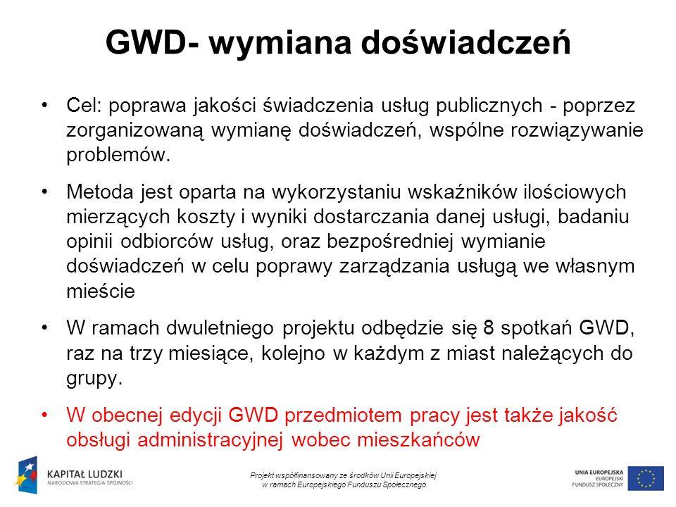 8 GWD- wymiana doświadczeń Cel: poprawa jakości świadczenia usług publicznych - poprzez zorganizowaną wymianę doświadczeń, wspólne rozwiązywanie probl