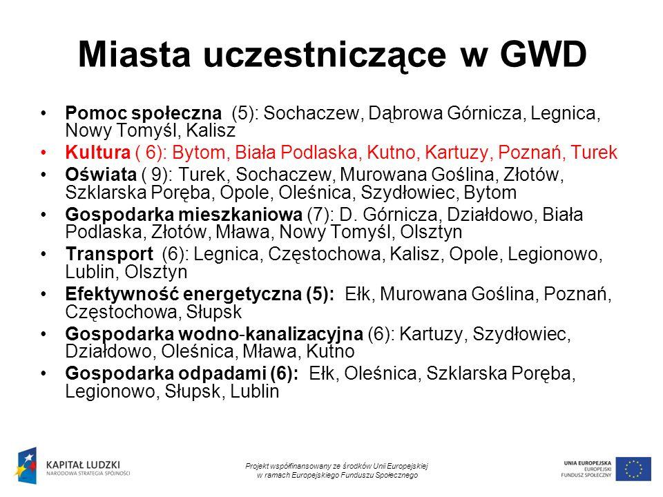 9 Miasta uczestniczące w GWD Pomoc społeczna (5): Sochaczew, Dąbrowa Górnicza, Legnica, Nowy Tomyśl, Kalisz Kultura ( 6): Bytom, Biała Podlaska, Kutno