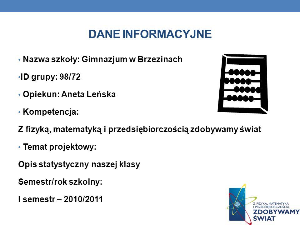 DANE INFORMACYJNE Nazwa szkoły: Gimnazjum w Brzezinach ID grupy: 98/72 Opiekun: Aneta Leńska Kompetencja: Z fizyką, matematyką i przedsiębiorczością z