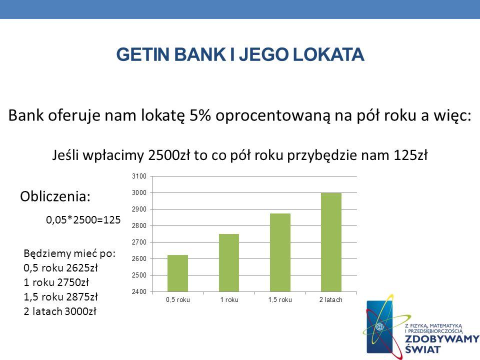 GETIN BANK I JEGO LOKATA Bank oferuje nam lokatę 5% oprocentowaną na pół roku a więc: Jeśli wpłacimy 2500zł to co pół roku przybędzie nam 125zł Oblicz