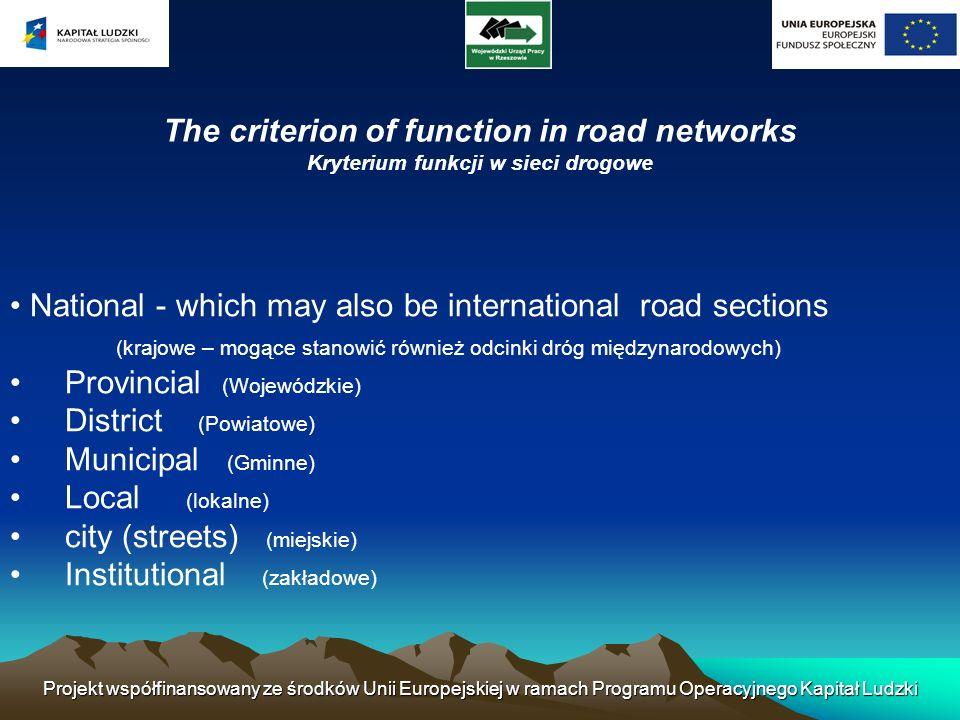 Projekt współfinansowany ze środków Unii Europejskiej w ramach Programu Operacyjnego Kapitał Ludzki The criterion of function in road networks Kryteri