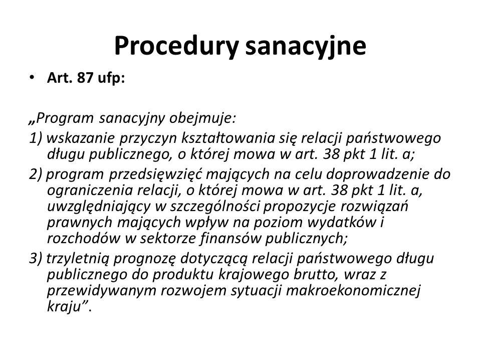 Procedury sanacyjne Art. 87 ufp: Program sanacyjny obejmuje: 1) wskazanie przyczyn kształtowania się relacji państwowego długu publicznego, o której m