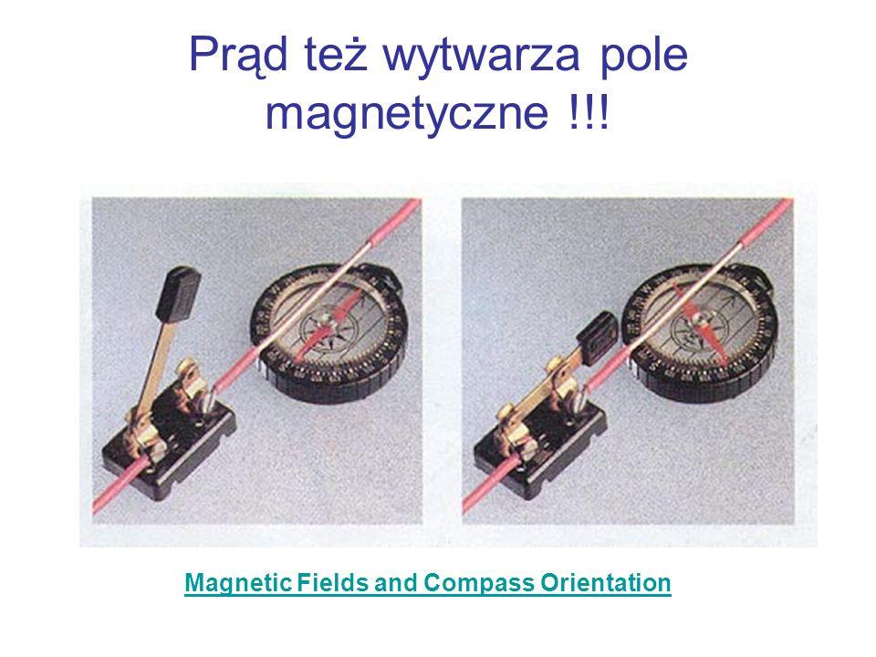 Prąd też wytwarza pole magnetyczne !!! Magnetic Fields and Compass Orientation