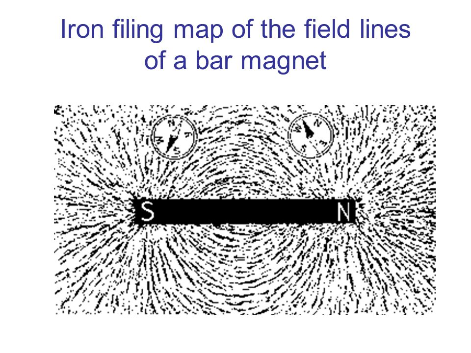 Iron filing map of the field lines of a bar magnet
