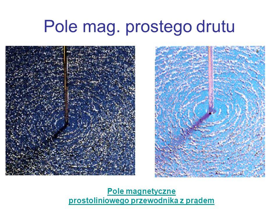 Pole mag. prostego drutu Pole magnetyczne prostoliniowego przewodnika z prądem