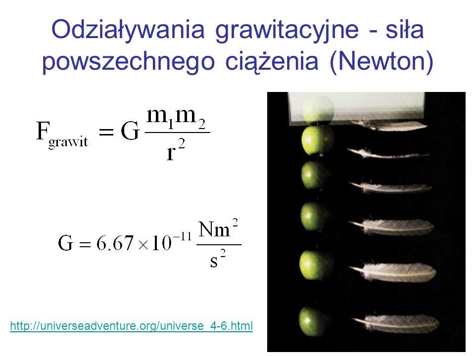 Odziaływania grawitacyjne - siła powszechnego ciążenia (Newton) http://universeadventure.org/universe_4-6.html