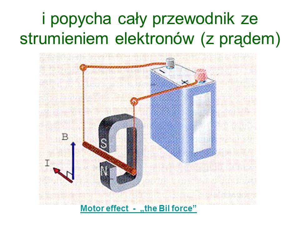 i popycha cały przewodnik ze strumieniem elektronów (z prądem) Motor effect - the Bil force
