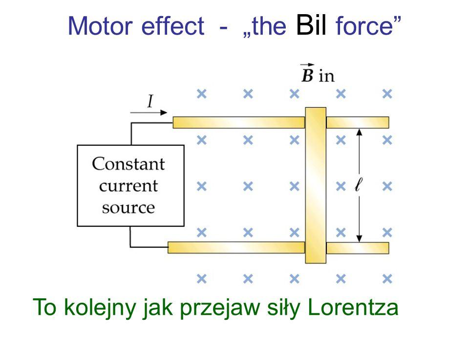 Motor effect - the Bil force To kolejny jak przejaw siły Lorentza