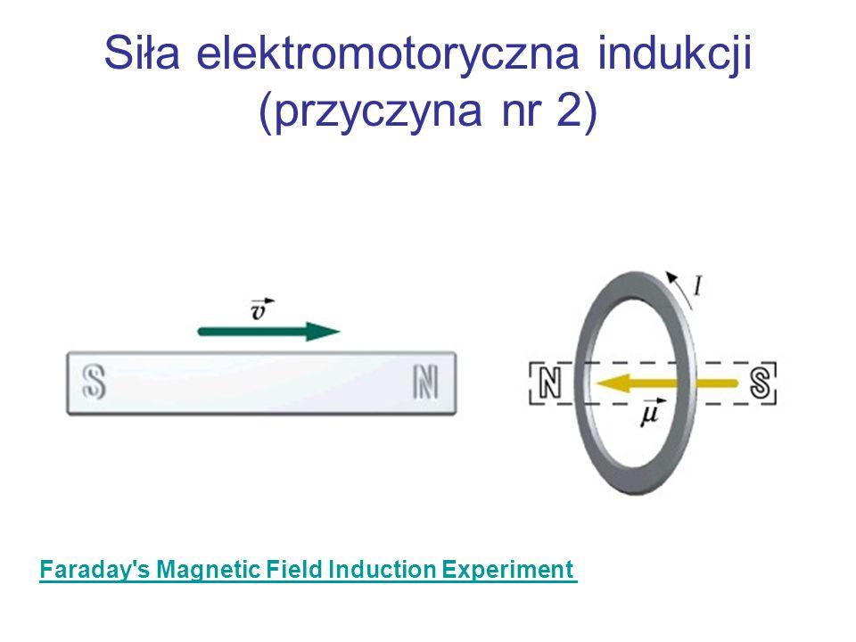 Siła elektromotoryczna indukcji (przyczyna nr 2) Faraday's Magnetic Field Induction Experiment