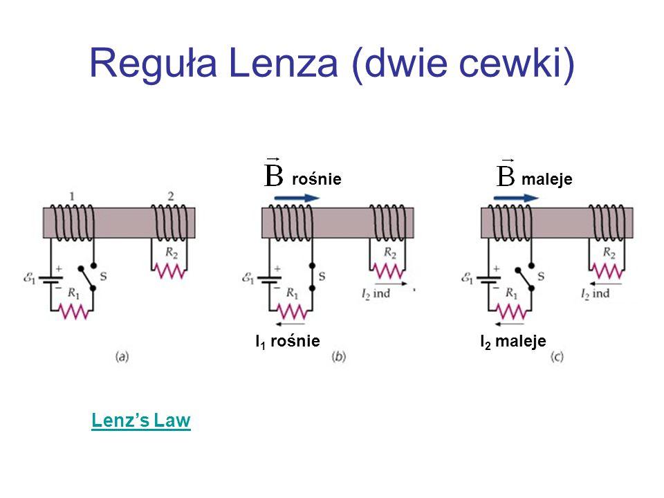 Reguła Lenza (dwie cewki) I 1 rośnieI 2 maleje rośniemaleje Lenzs Law