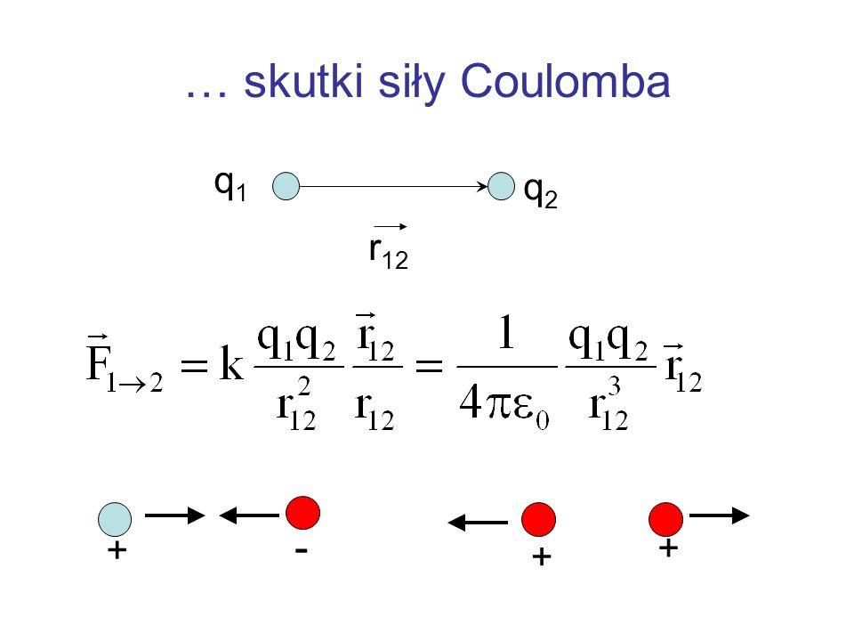 … skutki siły Coulomba q1q1 q2q2 r 12 + - + +
