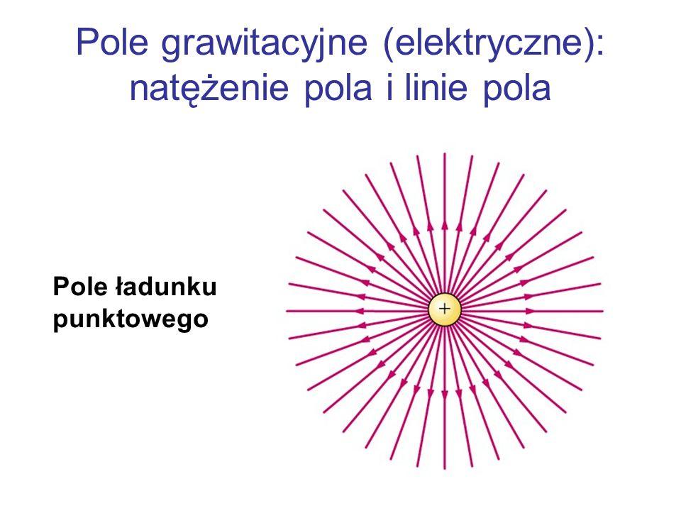 Pole grawitacyjne (elektryczne): natężenie pola i linie pola Pole ładunku punktowego