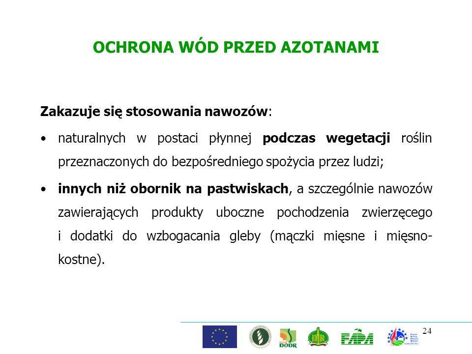 OCHRONA WÓD PRZED AZOTANAMI Zakazuje się stosowania nawozów: naturalnych w postaci płynnej podczas wegetacji roślin przeznaczonych do bezpośredniego s