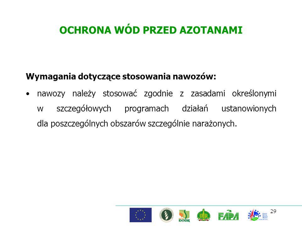 OCHRONA WÓD PRZED AZOTANAMI Wymagania dotyczące stosowania nawozów: nawozy należy stosować zgodnie z zasadami określonymi w szczegółowych programach d