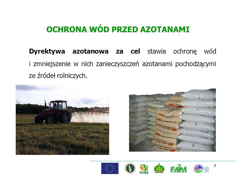4 OCHRONA WÓD PRZED AZOTANAMI Dyrektywa azotanowa za cel stawia ochronę wód i zmniejszenie w nich zanieczyszczeń azotanami pochodzącymi ze źródeł roln