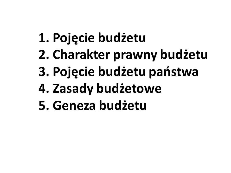 1. Pojęcie budżetu 2. Charakter prawny budżetu 3. Pojęcie budżetu państwa 4. Zasady budżetowe 5. Geneza budżetu