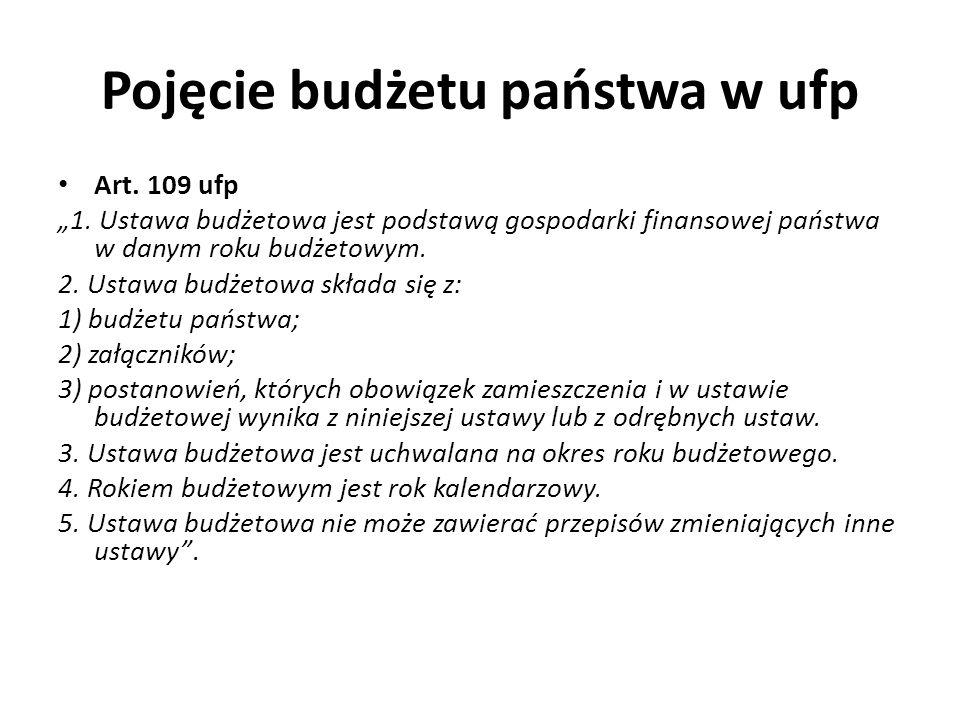 Pojęcie budżetu państwa w ufp Art. 109 ufp 1. Ustawa budżetowa jest podstawą gospodarki finansowej państwa w danym roku budżetowym. 2. Ustawa budżetow