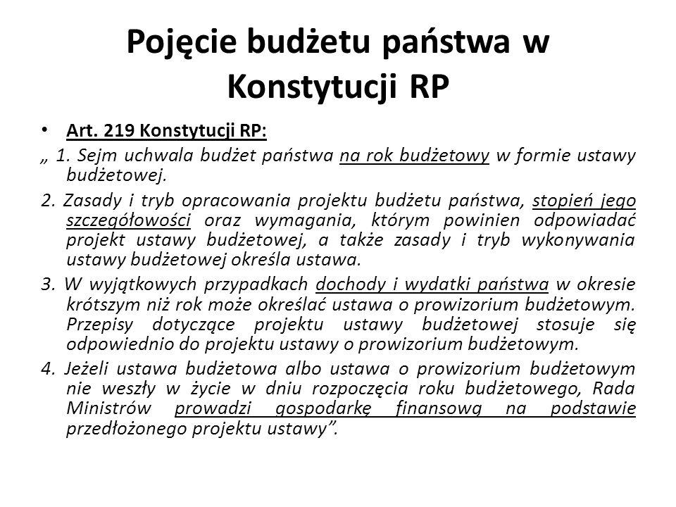 Pojęcie budżetu państwa w Konstytucji RP Art. 219 Konstytucji RP: 1. Sejm uchwala budżet państwa na rok budżetowy w formie ustawy budżetowej. 2. Zasad