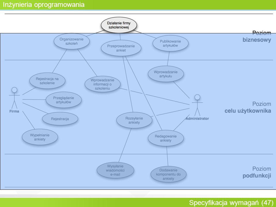 Inżynieria oprogramowania Specyfikacja wymagań (47) Rozwijalna historia