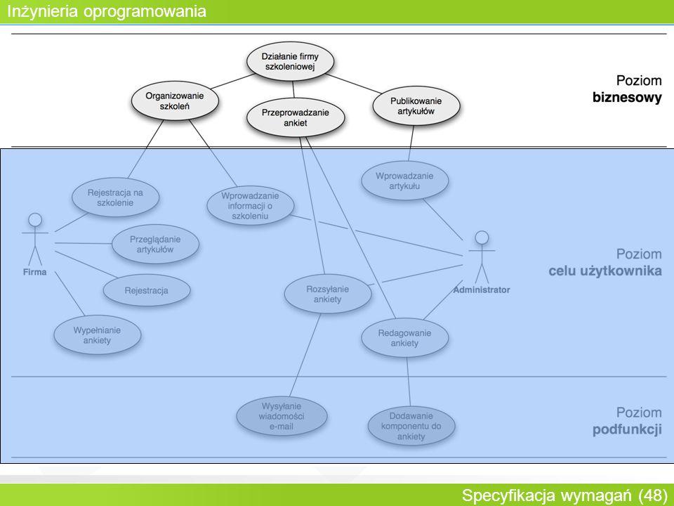 Inżynieria oprogramowania Specyfikacja wymagań (48) Rozwijalna historia